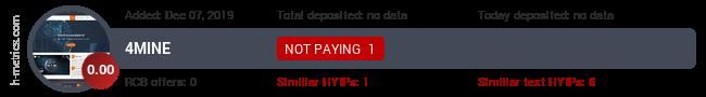 HYIPLogs.com widget for 4mine.net