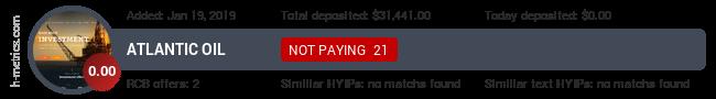 HYIPLogs.com widget for atlanticoil.biz