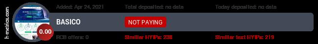 HYIPLogs.com widget for basico.pw