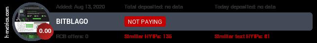 HYIPLogs.com widget for bitblago.uno