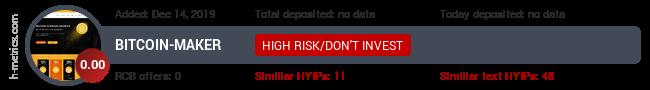 HYIPLogs.com widget for bitcoin-maker.pw