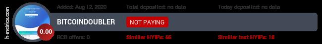 HYIPLogs.com widget for bitcoindoubler.cyou