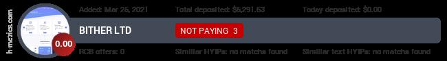 HYIPLogs.com widget for bither.ltd