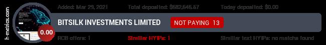 HYIPLogs.com widget for bitsilk.investments