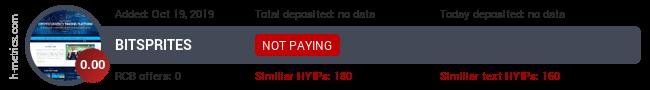HYIPLogs.com widget for bitsprites.pw