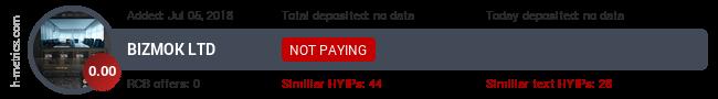 HYIPLogs.com widget for bizmok.pro