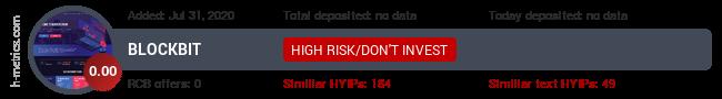 HYIPLogs.com widget for blockbit.online