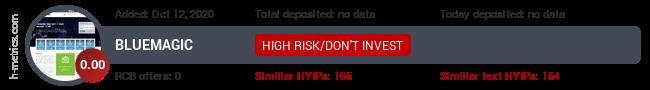 HYIPLogs.com widget for bluemagic.uno
