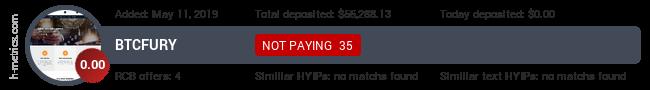 HYIPLogs.com widget for btcfury.io