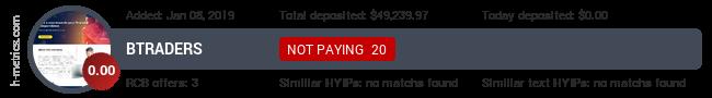 HYIPLogs.com widget for btraders.me