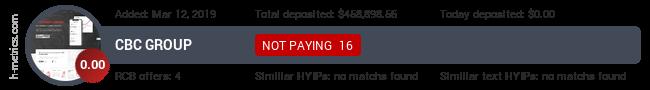HYIPLogs.com widget for cbcgroup.global