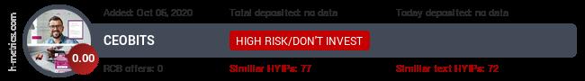 HYIPLogs.com widget for ceobits.pw