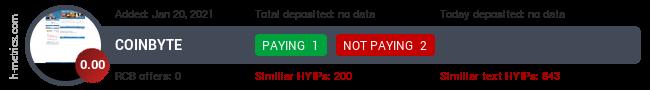 HYIPLogs.com widget for coinbyte.pro