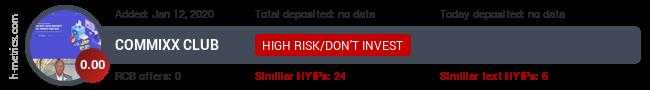 HYIPLogs.com widget for commixx.club