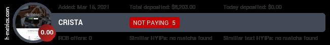 HYIPLogs.com widget for crista.ltd