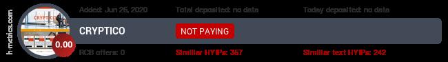 HYIPLogs.com widget for cryptico.fun