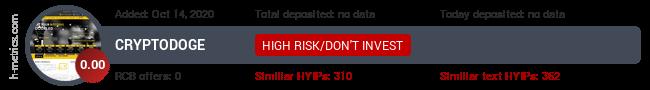 HYIPLogs.com widget for cryptodoge.uno