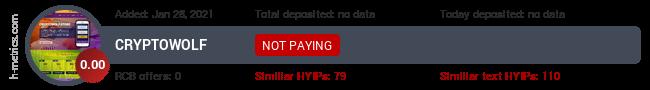 HYIPLogs.com widget for cryptowolf.store