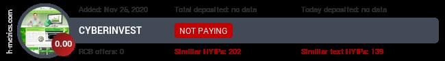 HYIPLogs.com widget for cyberinvest.biz