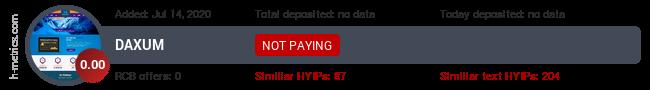 HYIPLogs.com widget for daxum.fun
