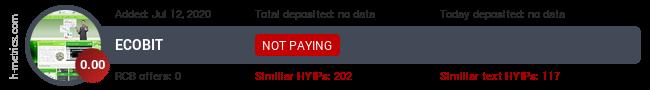 HYIPLogs.com widget for ecobit.fun
