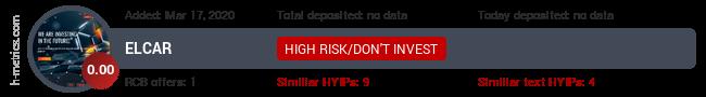 HYIPLogs.com widget for elcar.pro
