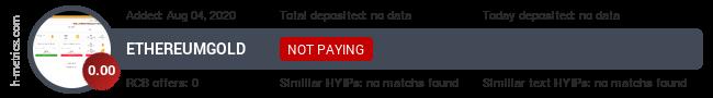 HYIPLogs.com widget for ethereumgold.io
