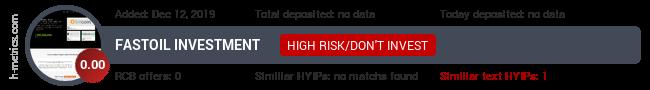 HYIPLogs.com widget for fastoil.ltd
