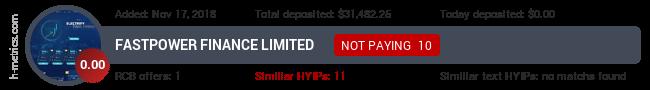 HYIPLogs.com widget for fastpower.me