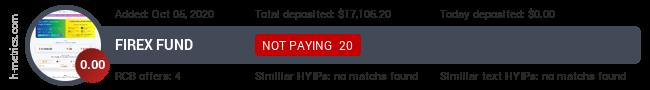 HYIPLogs.com widget for firex.fund