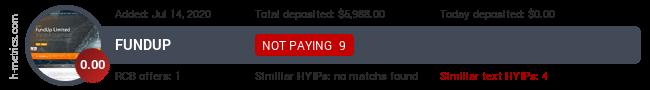 HYIPLogs.com widget for fundup.biz