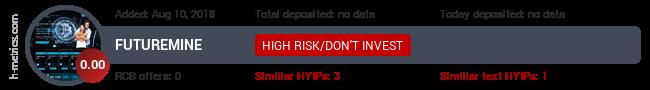 HYIPLogs.com widget for futuremine.co