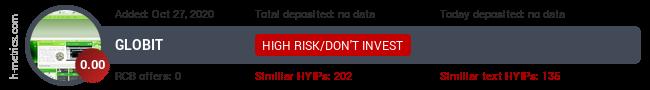 HYIPLogs.com widget for globit.uno