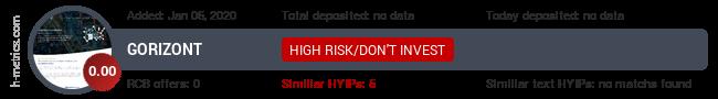 HYIPLogs.com widget for gorizont.pw