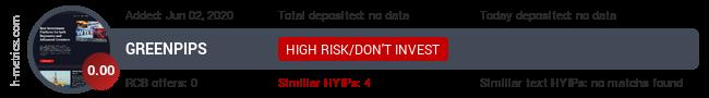 HYIPLogs.com widget for greenpips.net