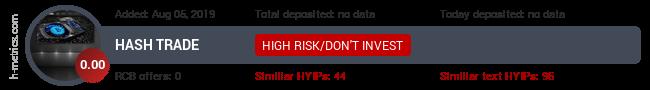 HYIPLogs.com widget for hashtrade.info