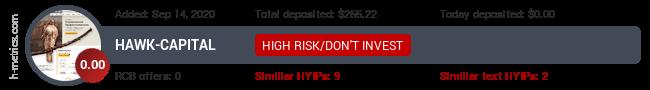 HYIPLogs.com widget for hawk-capital.world