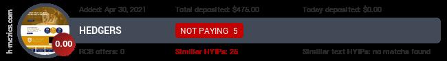 HYIPLogs.com widget for hedgers.biz
