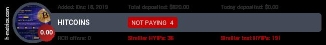 HYIPLogs.com widget for hitcoins.biz