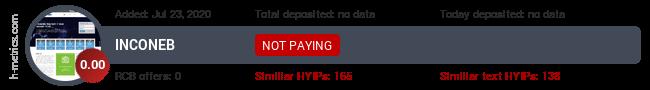 HYIPLogs.com widget for incomeb.pw