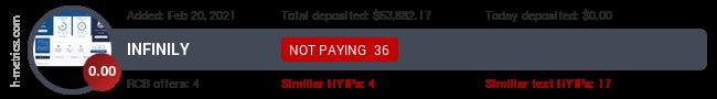 HYIPLogs.com widget for infinily.net