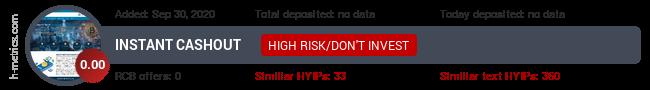HYIPLogs.com widget for instant-cashout.xyz