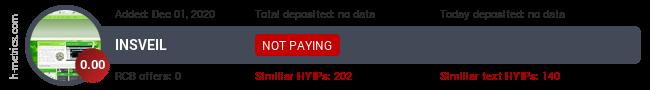 HYIPLogs.com widget for insveil.biz
