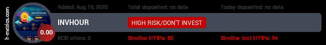 HYIPLogs.com widget for invhour.online