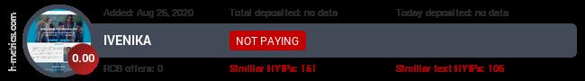 HYIPLogs.com widget for ivenika.pw