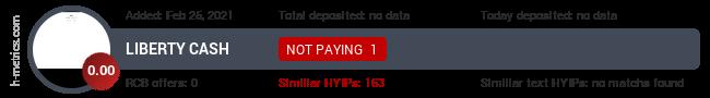 HYIPLogs.com widget for libertycash.co