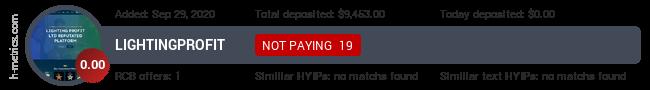 HYIPLogs.com widget for coinminer.biz