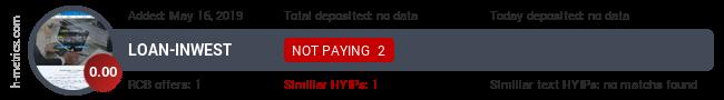 HYIPLogs.com widget for loan-inwest.com