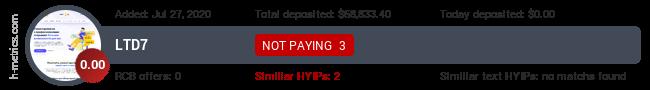 HYIPLogs.com widget for ltd7.io