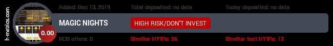 HYIPLogs.com widget for magicnights.net